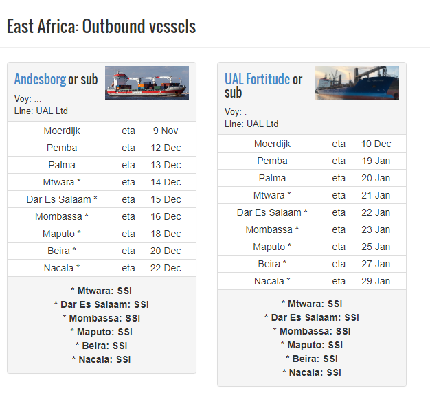 East Africa: Outbound Vessels
